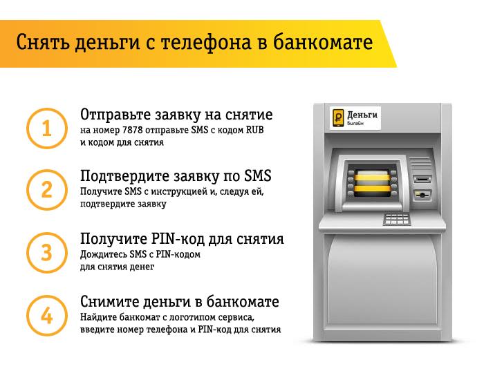 Деньги с мобильного можно снять, перевести или отправить! Инструкции и информация по ссылке:  http://t.co/Et9abi97oS http://t.co/9ad8qIc2l7