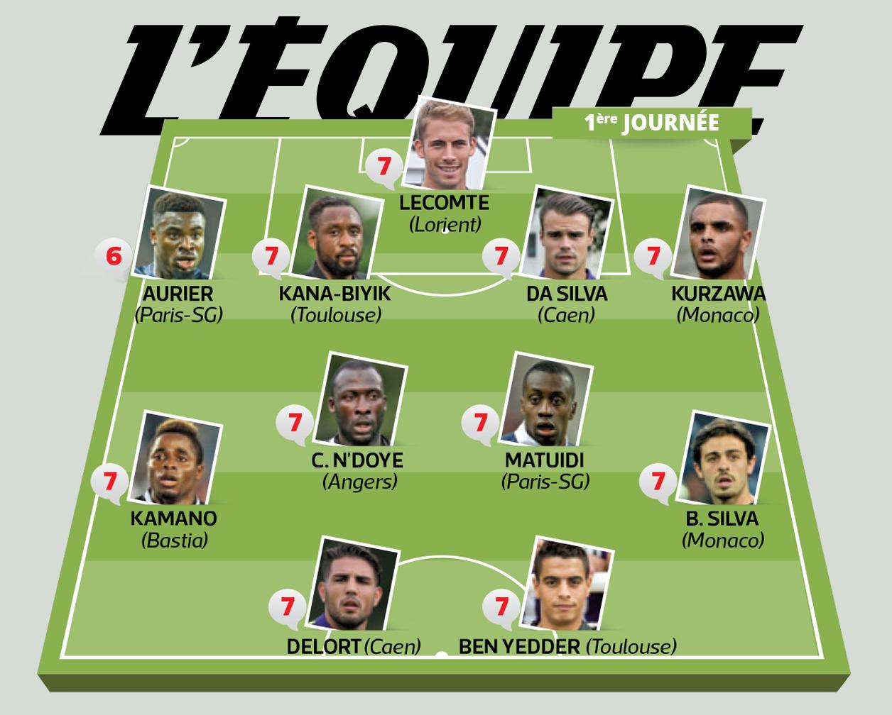 L'équipe type de la 1ère journée de Ligue 1 http://t.co/CWKXG4DsTx