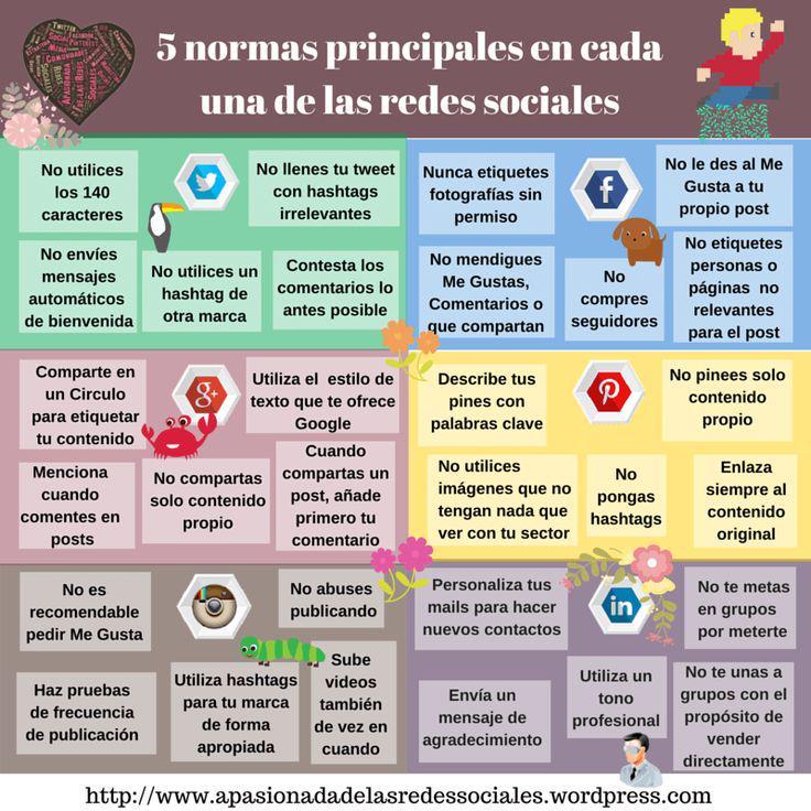 5 normas para cada una de las #RedesSociales  http://t.co/ZiEyQ1UYlL  #SocialMedia #Formación http://t.co/HDCuCAtC2b