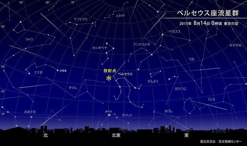 全国的に天気が心配ですが、今年のペルセウス座流星群の見頃(8/12夜〜14未明)は月明かりに影響されず好条件! 観察はぜひ空が広く見渡せる場所で。流星群の詳しい情報→ http://t.co/tGlVYUL2so  #国立天文台 http://t.co/50i8xXFlgG