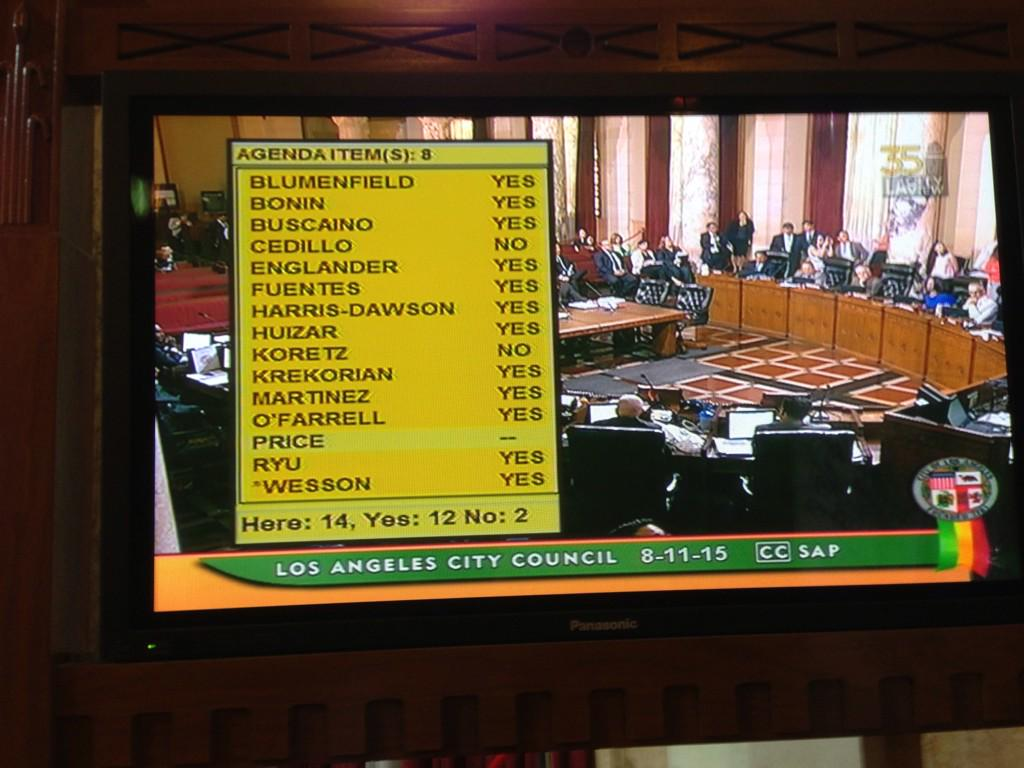 Here are final votes on #la2b #LAMobilityPlan http://t.co/etH0i1iPZN