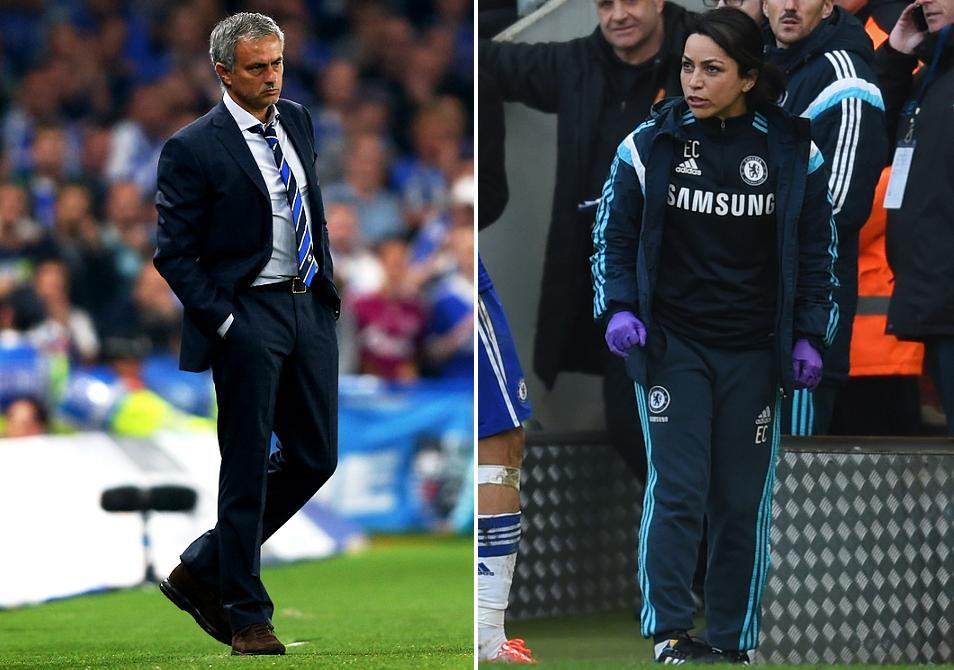 #CFC doc Eva Carneiro has been punished after a disagreement with José. Who's in the right?  RT - Carneiro FAV - José http://t.co/BQ0D5F8SAR