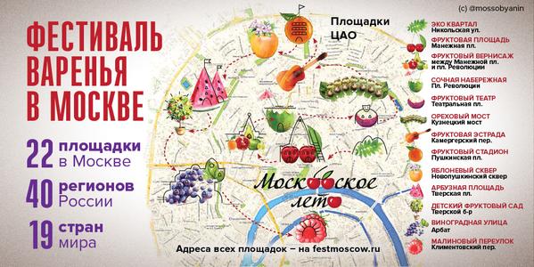 Фестиваль варенья в москве 2016 расписание мастер