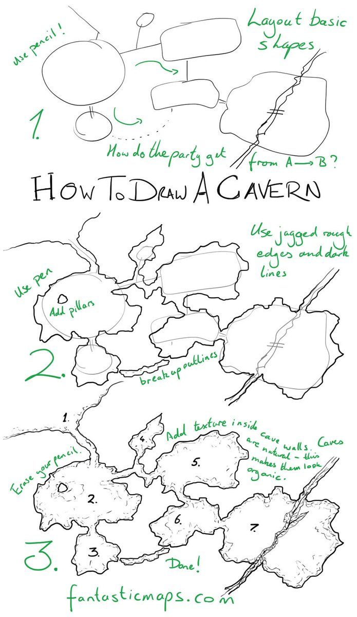 Dungeons are just pretty flow charts. This is how I draw my cave maps. Details: http://t.co/h2HYd56y7G #map #dnd http://t.co/eOOB8Pxhjw