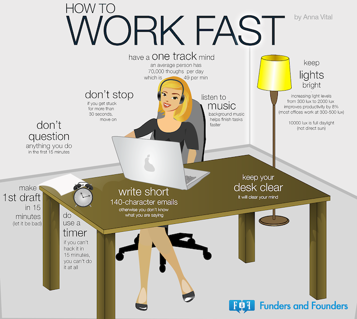 Did you know that background music helps finish tasks faster? #infographic #working #tips http://t.co/JsMIJOtpau