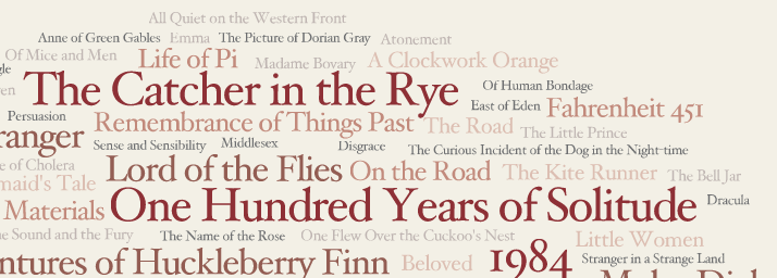 How many of these expert-recommended novels have you read? http://t.co/B8gfDThmcr  via @infobeautiful http://t.co/4bVGVVbAwS