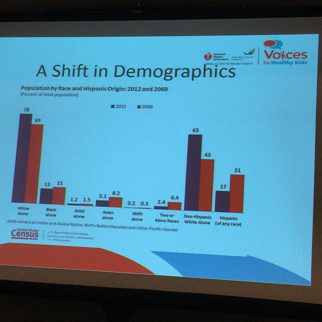 Looking ahead at demographic trends @ahamidwest #AmericanHeartAssociation #midwestinspires http://t.co/3zzdhcVyeH http://t.co/BtoqgZaXI1