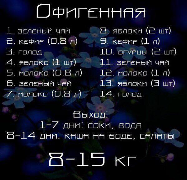 Диета Тощая - 7 Кг (1 Неделя)