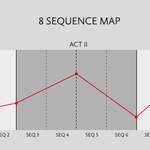 RT @TheScriptLab: The 8 Sequence Approach - a great foundation to build your screenplay http://t.co/iBvbRtmeqo #screenwriting