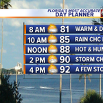 Some rain N of Tampa Bay before noon, overall low coverage of storms today. Hot & Steamy! #UpWithABC @abcactionnews http://t.co/4IDPCW3VTz