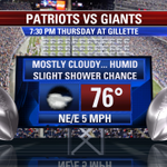 Feelings about the @Patriots game? #gopats #fox25 #FreeBrady @GilletteStadium http://t.co/Eyl87xhKrK