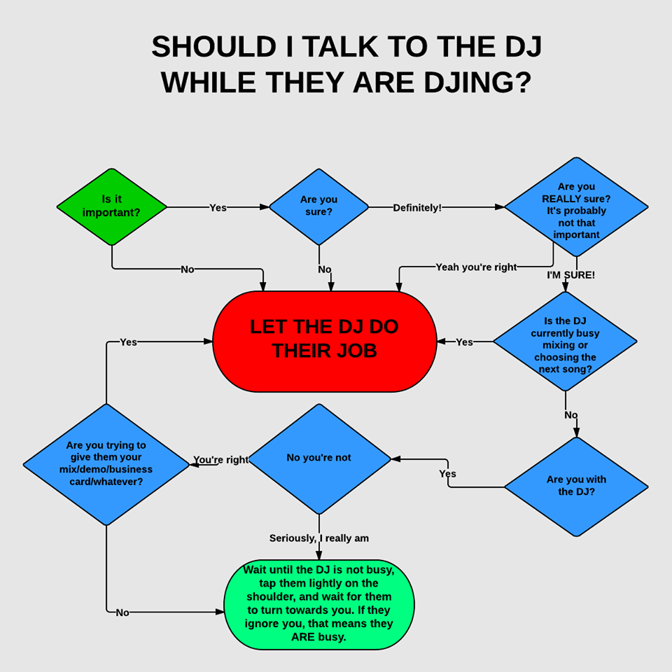 Should you talk to the DJ while he / she's DJing? Print image, cut it out, put it in your pocket. http://t.co/9hgxp4Fw6x