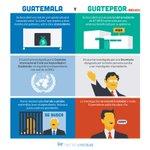 Guatemala y Guatepeor http://t.co/HNDglodAcZ