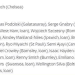18 players OUT. One player IN. £200m remains in the bank. What an absolute joke. #afc http://t.co/r6JzzfpqdR