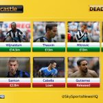 Will @NUFC avoid the drop? See every @premierleague deal here: http://t.co/eEikBS163H #SSNHQ http://t.co/EagXbXUT5e