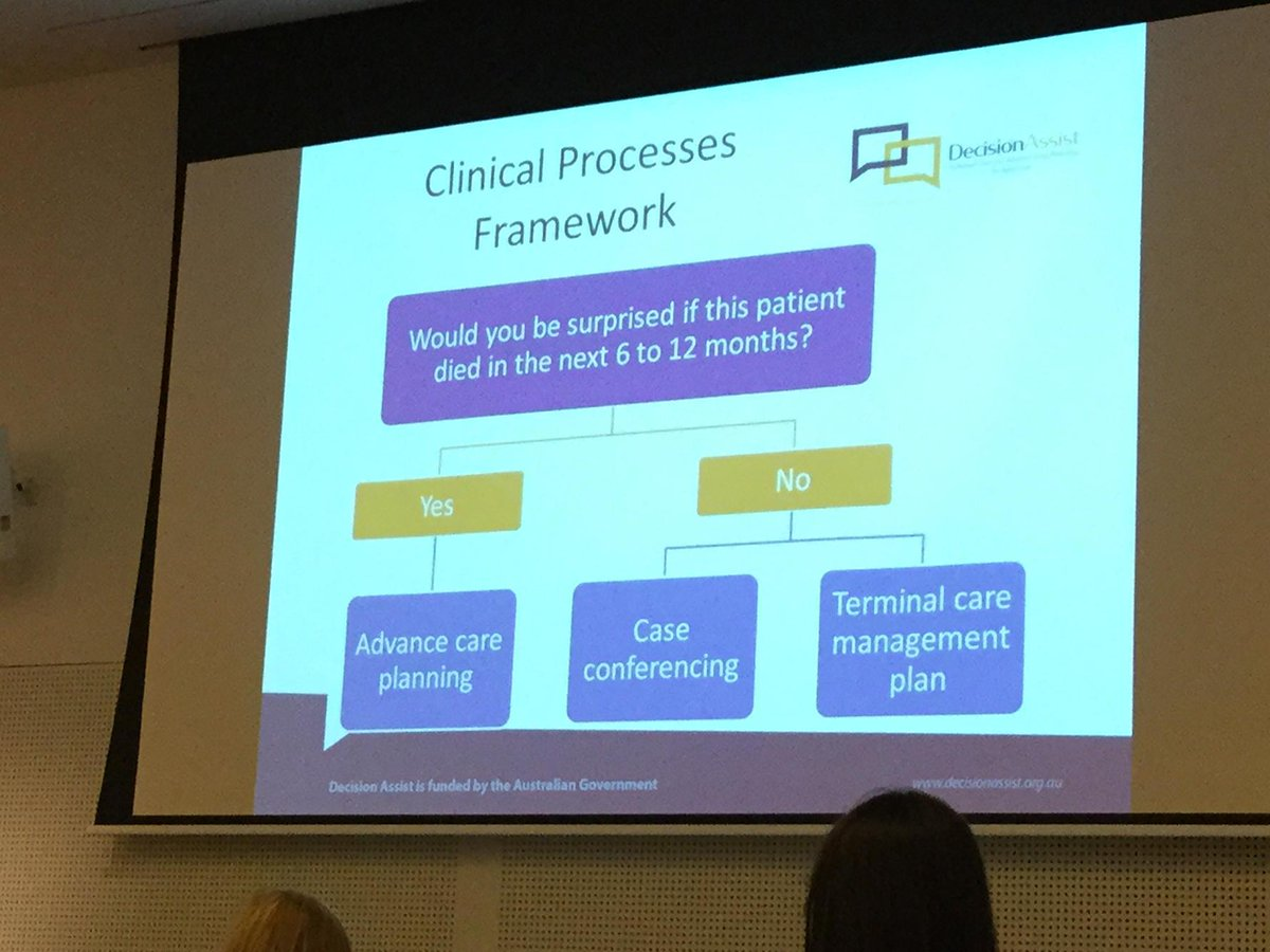 Well here is a framework that shows Advance Care Planning is not about dying! this slide is brilliant. #13apcc http://t.co/SkShnhVhlg