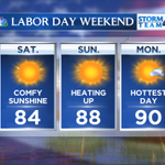 SPREAD THE GOOD NEWS: #LaborDay weather in #NYC & tri-state area looks spectacular. Make your plans now! @NBCNewYork http://t.co/nStN89qoM9