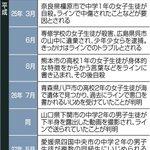 「外し」「既読スルー」…深刻な〝LINEいじめ〟の実態 - 産経ニュース http://t.co/YA7dHGeZZM @Sankei_newsさんから http://t.co/C5BRd5Uvg9