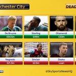 Picture: Bisnis transfer Manchester City musim panas 2015/2016. #mcfc (skysport) http://t.co/DxqpCYnTur