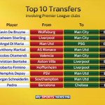 @SkyFootball why have you included the add-ons in the Sterling and Otamendi transfers but not in the Martial one? http://t.co/lAkQikYO0h