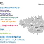 Greater Manchester Health & Social Care Devolution @GMHSC_Devo http://t.co/7tjaxUEtwA #Expo15NHS #GMDevo http://t.co/km9INBN5YL
