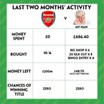 The last two months. Arsenal v My Nan. #Arsenal http://t.co/r8hsFIXCaV
