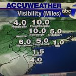 Reduced visibility remains patchy but improving @abc7ny Filtered Sunshine and near 90 this afternoon #nyc http://t.co/WXzLI4zS1F
