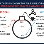 With the #IranDeal, Irans program is significantly less dangerous. This is what that famous drawing looks like now: http://t.co/ZsOy3Il4S7