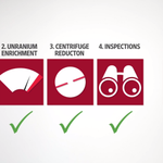 Watch: The Iran nuclear deal explained in 3 minutes http://t.co/QNol9osJ9I http://t.co/vVoysAjwYc