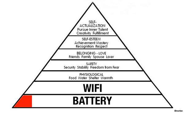 Love the new model of Maslow hierarchy of needs shared via @palliverse #13apcc http://t.co/M9e0bkDLqq
