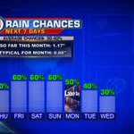 More moisture set to arrive for the Holiday Weekend. Yuk @wsvn #laborday http://t.co/UTYiwnPNie