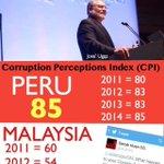 #changepenang RT MyPatPmtgPauh: Corruption Perceptions Index ( CPI ) RandauKita Huan2U  http://t.co/D0XMvNxUBC unsunghero72 Flackjack_07 …