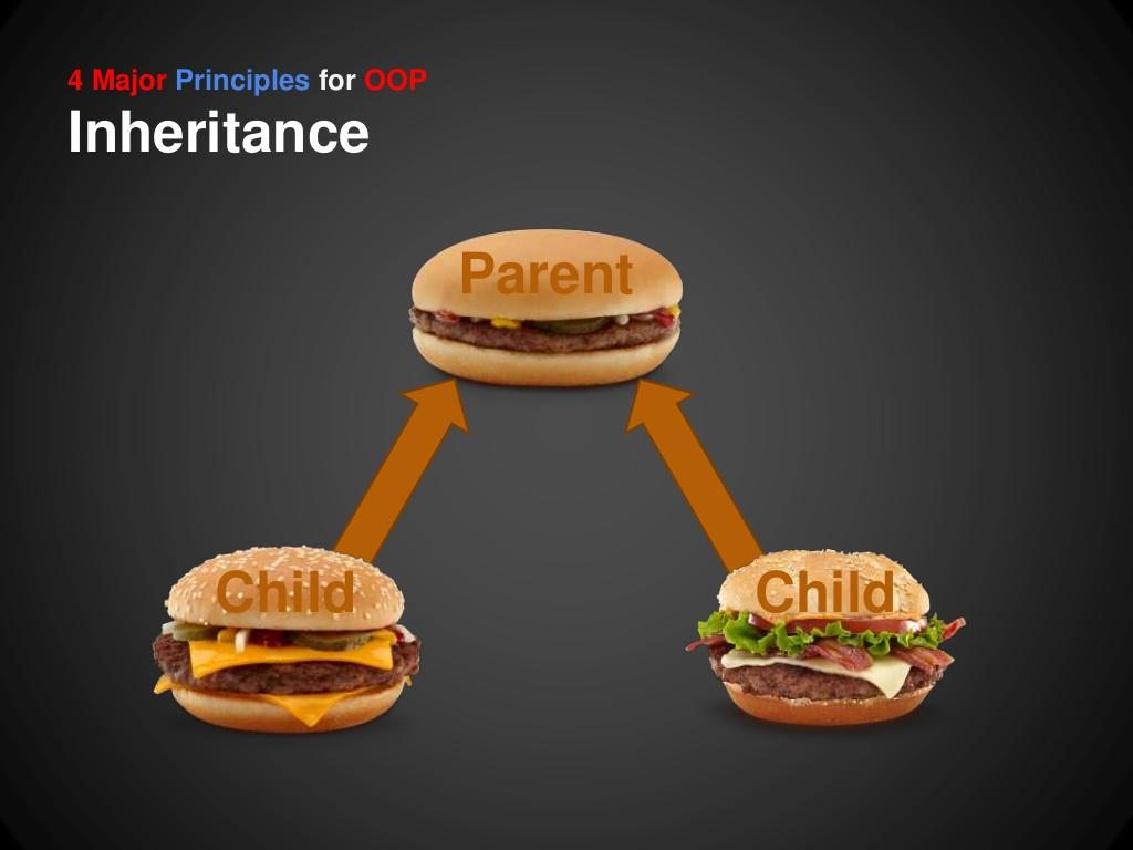 Difference between Polymorphism and Inheritance in Java? http://t.co/3SK1ocpwdK #java #OOP #Programming http://t.co/XCMsEwvZKn