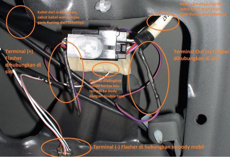 Pemasangan Flasher - AnekaNews.net