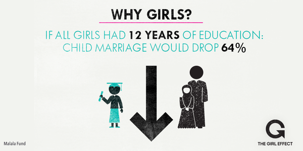 Exactly #WhyGirls need #education.  http://t.co/96cq6fdaoR http://t.co/mgD19InqMz