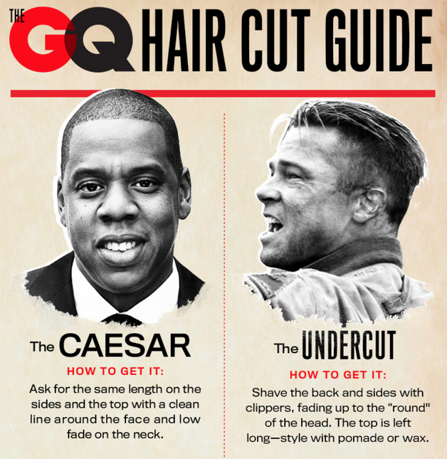 Barber Guide : ... your definitive take-to-the-barber gq haircut guide - scoopnest.com