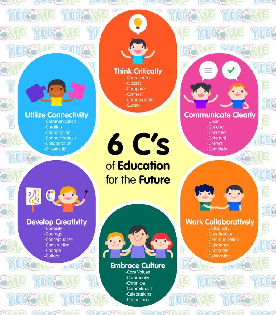 6 C's of #Education for the Future: via @yogome http://t.co/S7XdVjmPSR