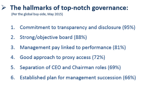 #corporategovernance hallmarks at #webinar w/ @bm_sheehan http://t.co/PmMv2VKMEK