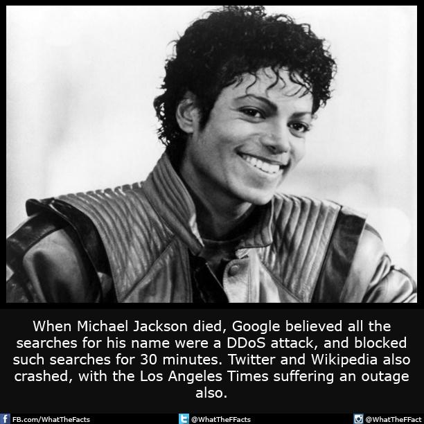 The Day That Michael Jackson Died Twitter Wikipedia And