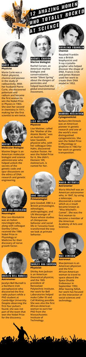 12 Amazing Women Who Totally Rocked at Science http://t.co/O9q444vZDz http://t.co/y7yV0axfj9