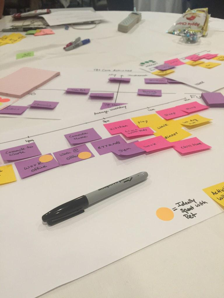 Learning & inventing methods for conducting user research from Leah Rader @SpringUX at #UXWeek15 http://t.co/Zn3vcbgkJu