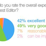 Here is what our guest editors say about our editorial service http://t.co/2mHWDle4Ts http://t.co/lQPFdpgHFd