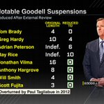 Roger Goodells suspensions have a history of being reduced after external review. http://t.co/qLlLZjJH1y