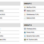 Here is the Champions League draw in full … http://t.co/C8eRAqEsfb #UCLdraw http://t.co/ox1JPeMy2X