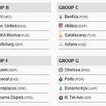 The UEFA Champions League group stages have been drawn. http://t.co/TLtGkmpFT8