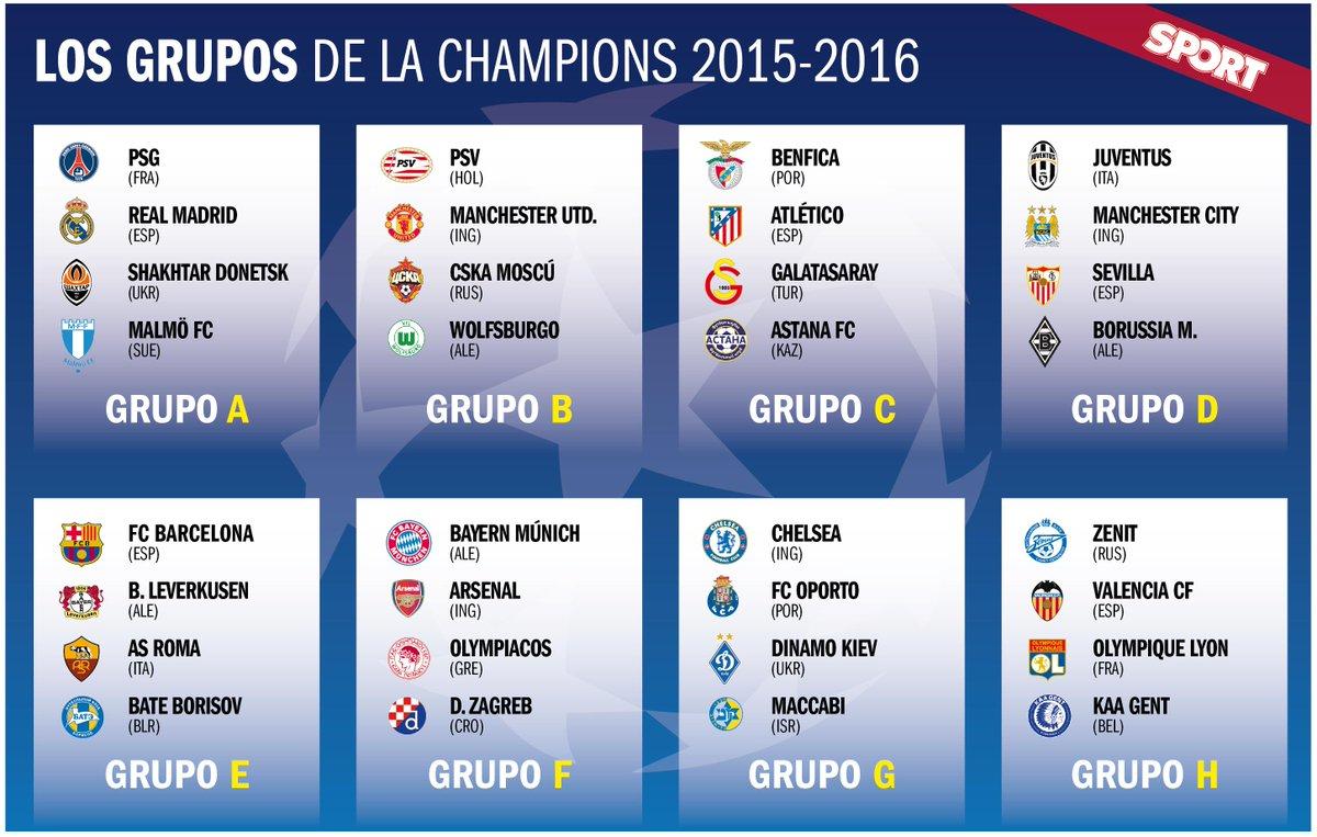 Схема матчей лиги чемпионов