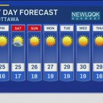 .@JJCTV s full, local weather forecast from our latest newscast. #ottweather #ottnews http://t.co/EDvVxVCGzg http://t.co/7qHTN8lcWp