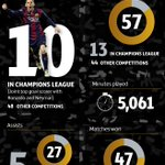 Infographic: 2014/2015 stats Messi #fcblive [via @barca19stats] http://t.co/9UDAanvMLY