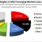 Interested in Managing Global Portfolio Exposure? Explore Options on $MSCI Indexes http://t.co/Eh3TNNq8Pe $MXEA http://t.co/16wzKaFLaj