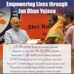 Jan Dhan Yojana completes a year. A big thank you to all those who have worked tirelessly towards its success. http://t.co/yXixhQpD6y
